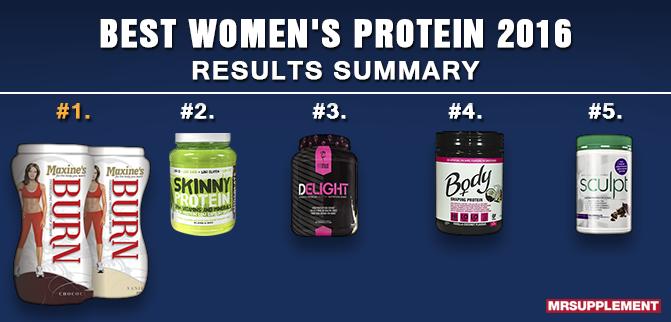 Best Women's Protein 2016