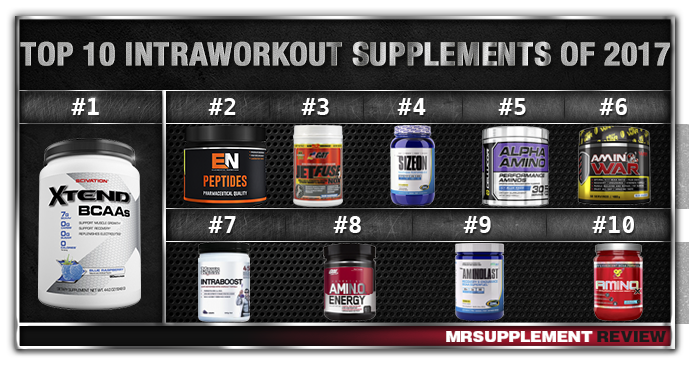Top 10 Best Intraworkout Supplements 2017