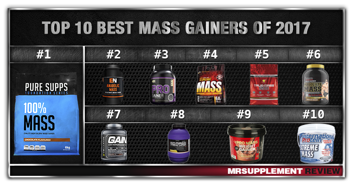 Top 10 Best Mass Gainers of 2017