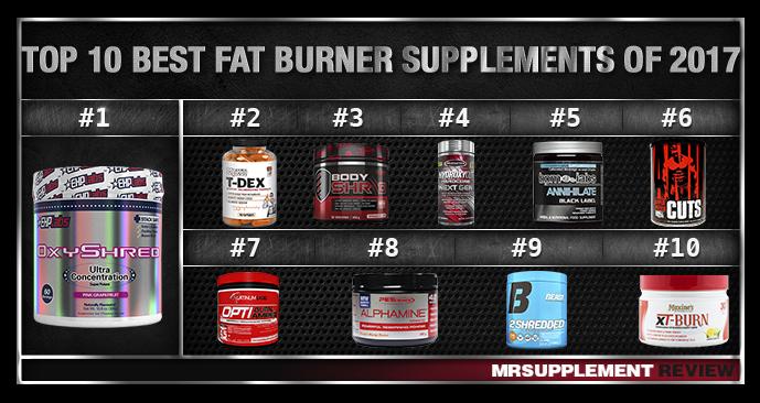 Top 10 Fat Burner Supplements 2017