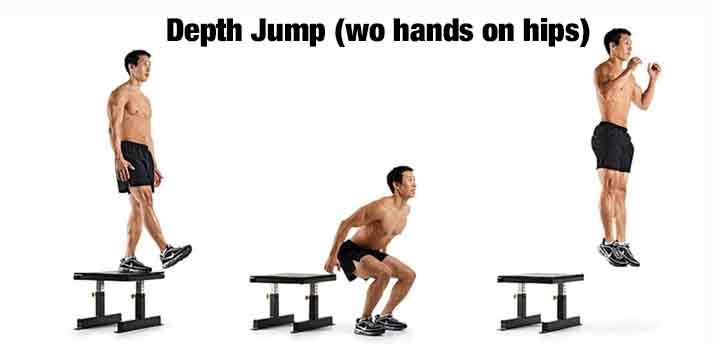depth jump sequence