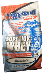 International Protein Superior Whey - MrSupplement Article